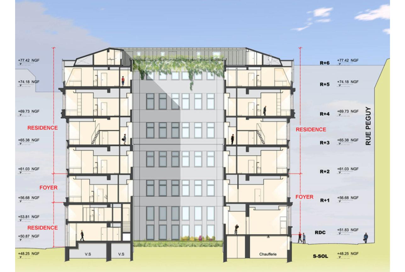 Projet rehabilitation Montparnasse 8 par Atelier JS Tabet