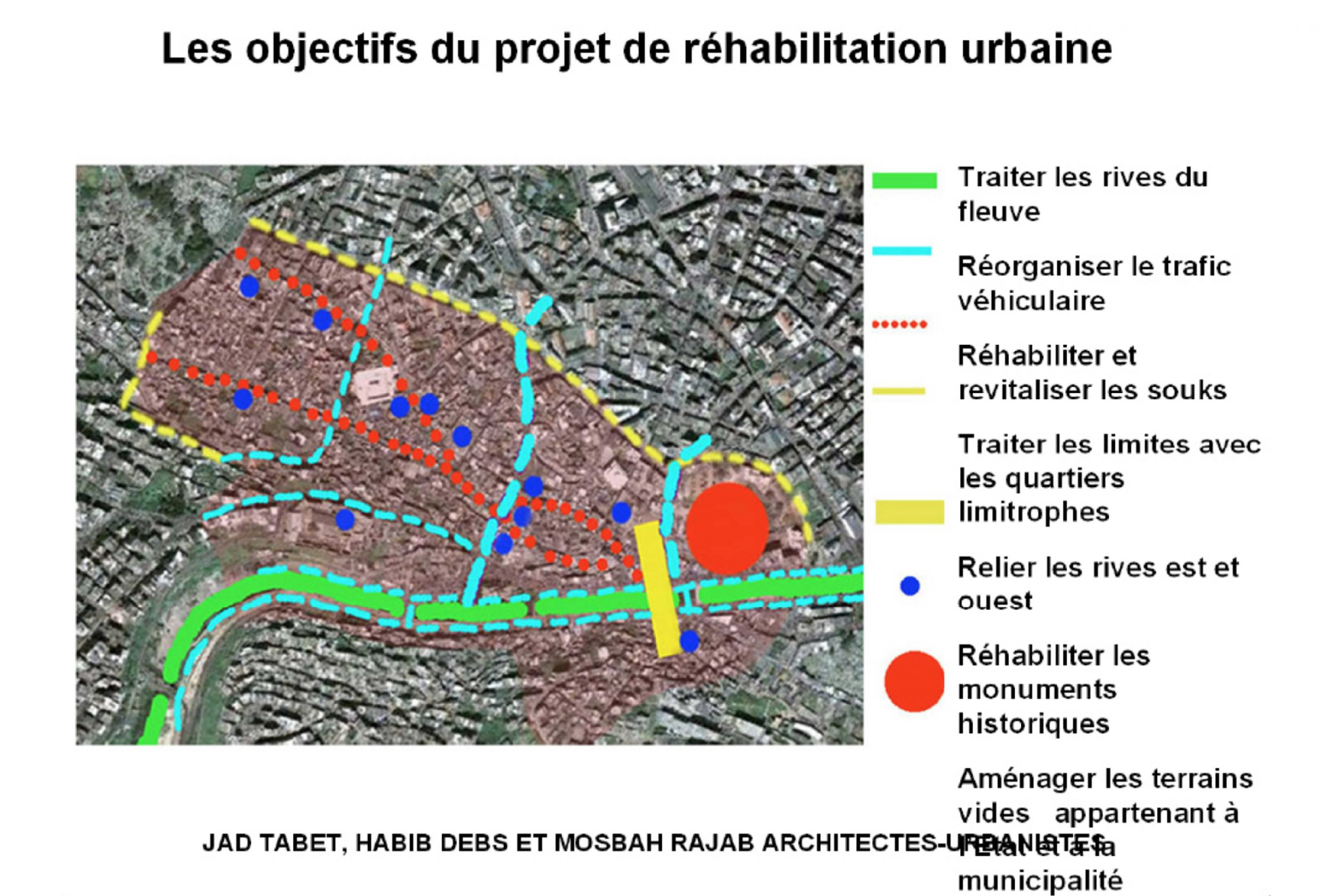 Projet urbanisme Tripoli 4 par Atelier JS Tabet